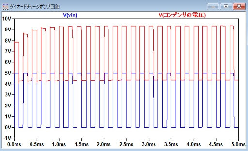 コンデンサの電圧波形