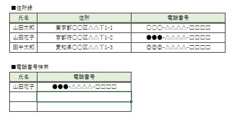 VLOOKUP関数の使用結果