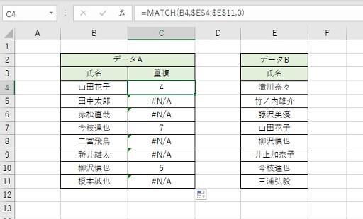 重複データ抽出のSTEP1