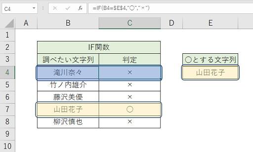 IF関数の結果の例