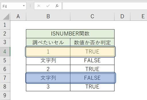 ISNUMBER関数の結果の例