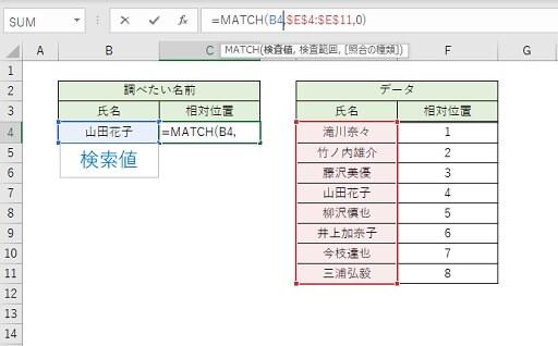 MATCH関数の検索値