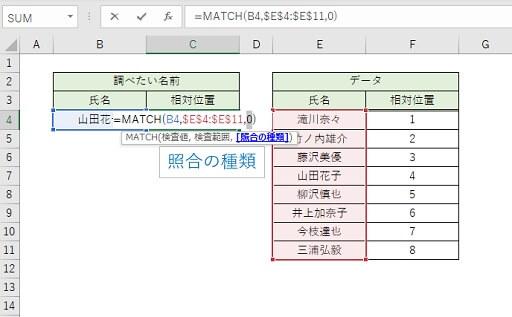 MATCH関数の照合の種類