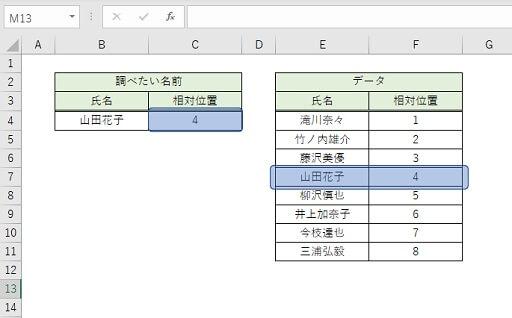 MATCH関数の結果例