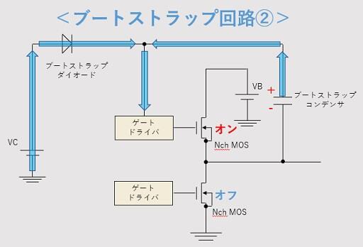 ブートストラップコンデンサ放電