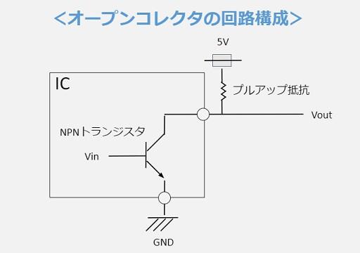 オープンコレクタの回路構成