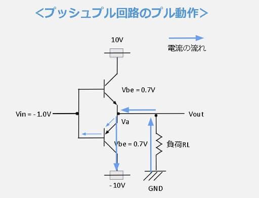 プッシュプル回路のプル動作