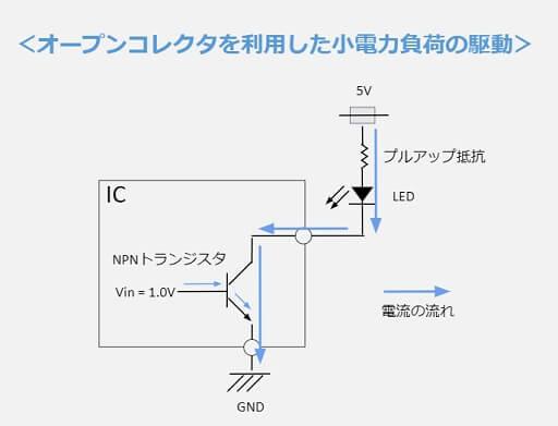 オープンコレクタを利用した小電力負荷の駆動
