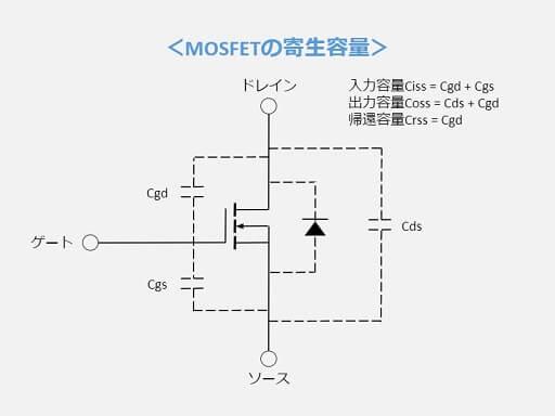 MOSFETの寄生容量