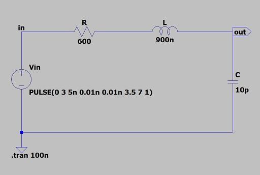 RLC直列回路のシミュレーション