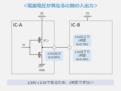 異なる電源電圧のCMOS-IC間の入出力